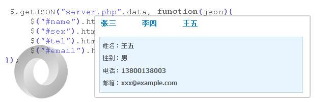 jQuery通过Ajax向PHP服务端发送请求并返回JSON数据