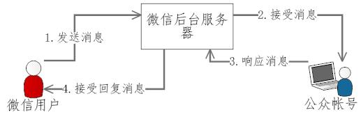 weixin-1.png