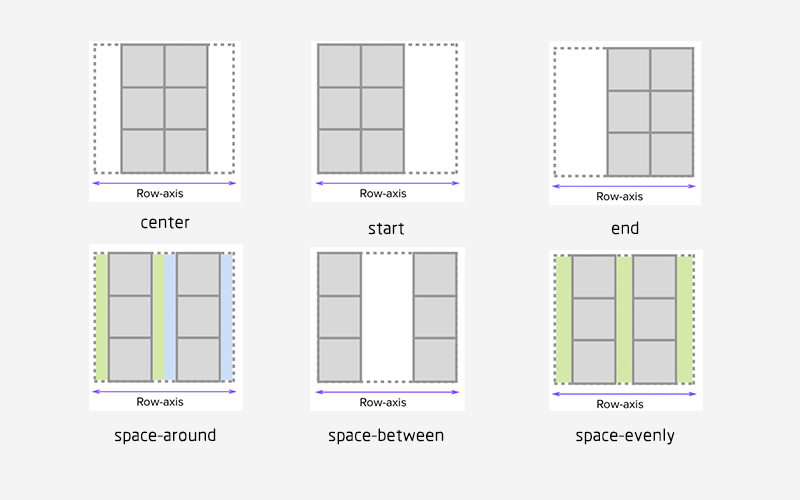 flexbox-9.png