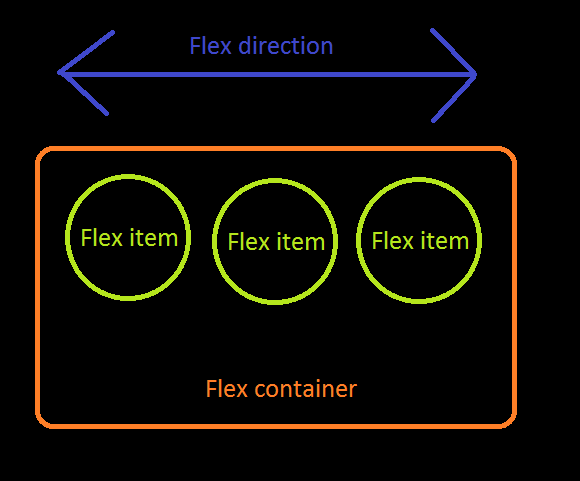 flexbox-3.png