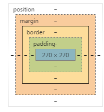 responsive_padding_margin_05.png