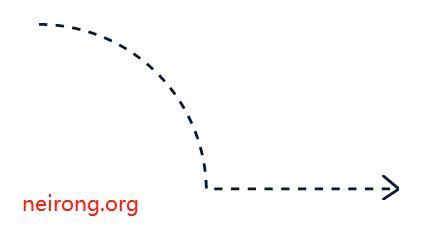 js svg实现带箭头虚线轨迹运动代码